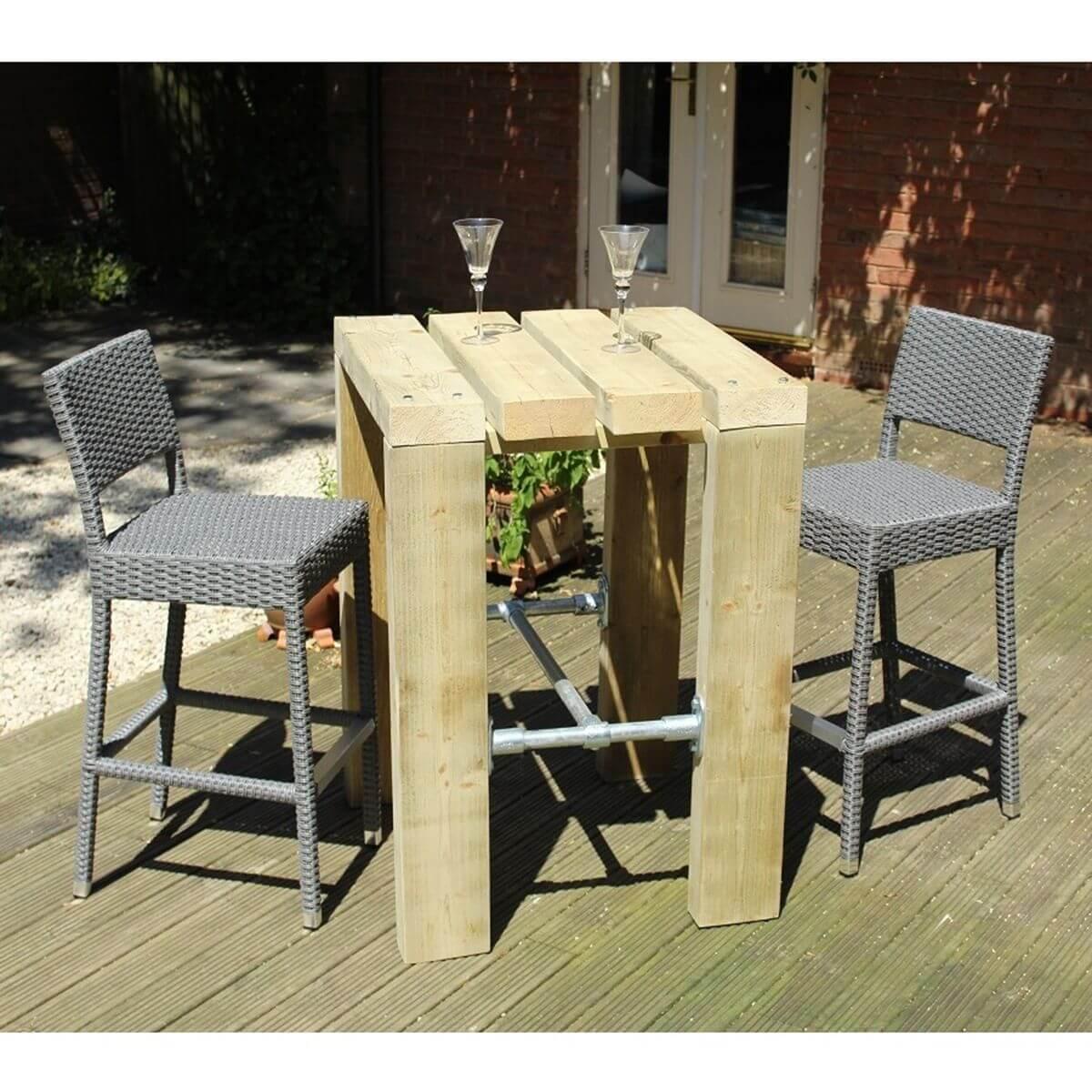 harrogate-table2-min