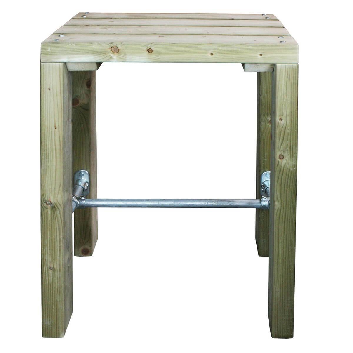 harrogate-table3-min
